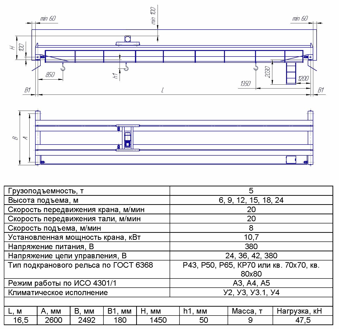 KMON 1 3 - Опорный мостовой кран общего назначения