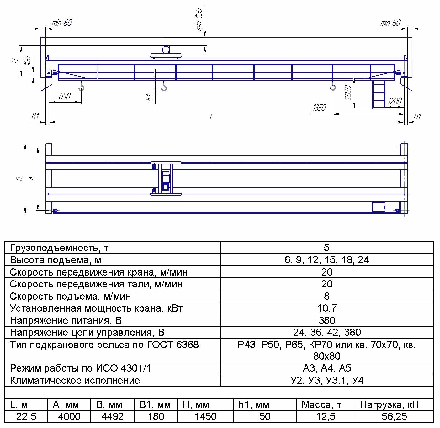 KMON 1 5 - Опорный мостовой кран общего назначения