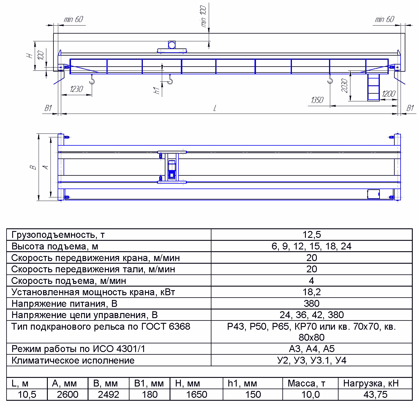 KMON 3 1 - Опорный мостовой кран общего назначения