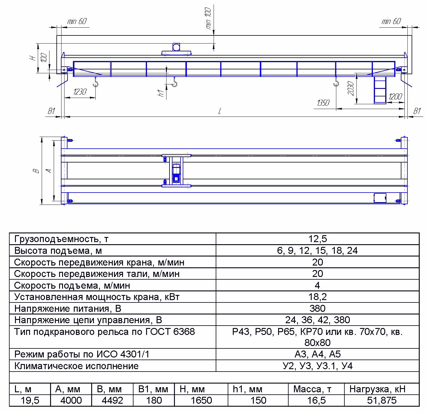 KMON 3 4 - Опорный мостовой кран общего назначения