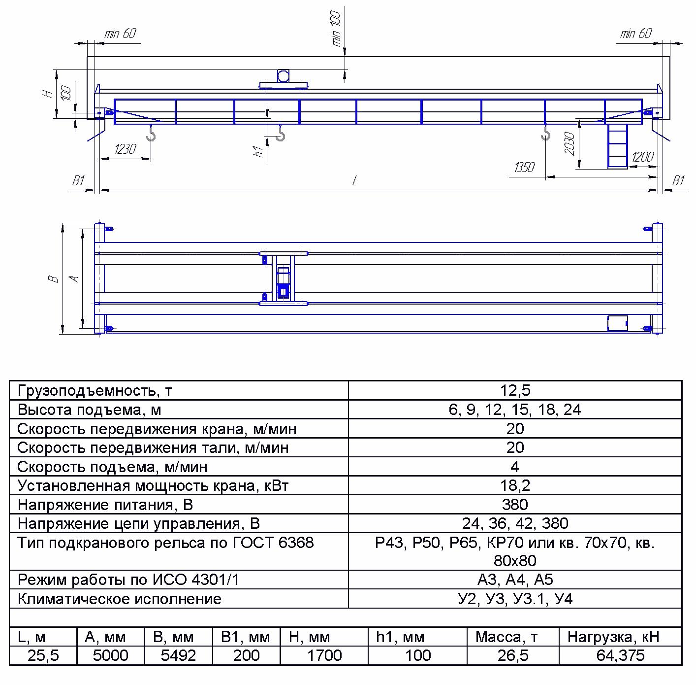 KMON 3 6 - Опорный мостовой кран общего назначения