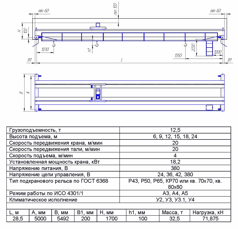 KMON 3 7 - Опорный мостовой кран общего назначения