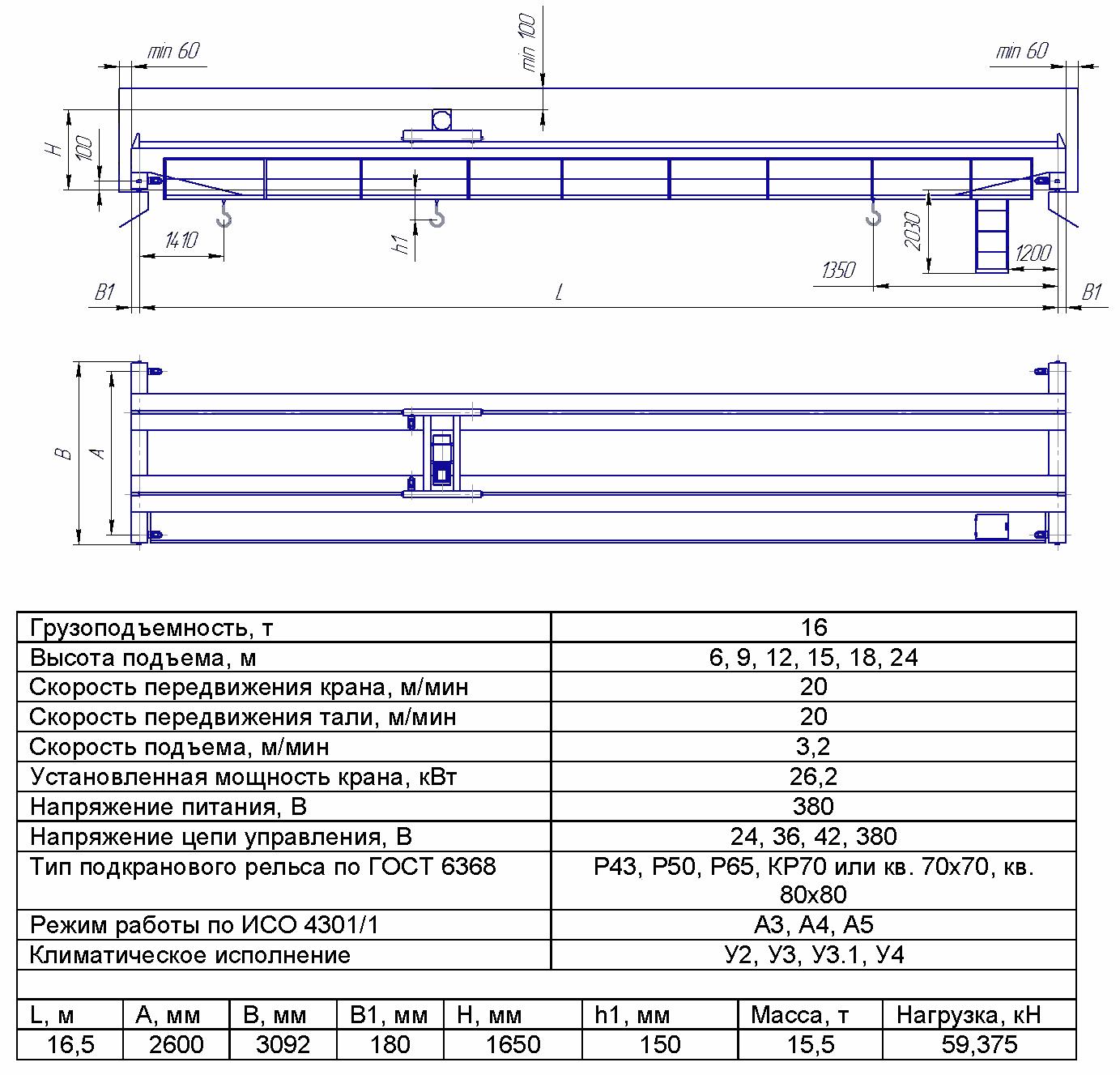 KMON 4 3 - Опорный мостовой кран общего назначения
