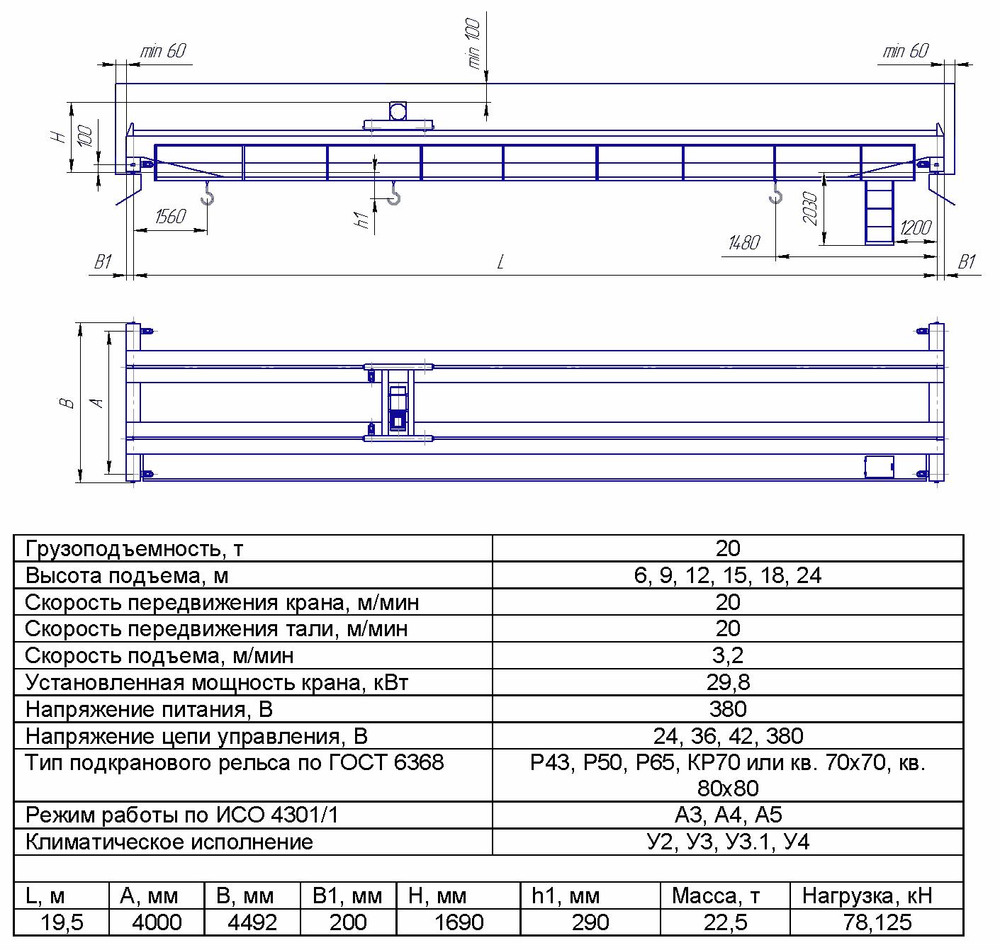 KMON 5 4 - Опорный мостовой кран общего назначения