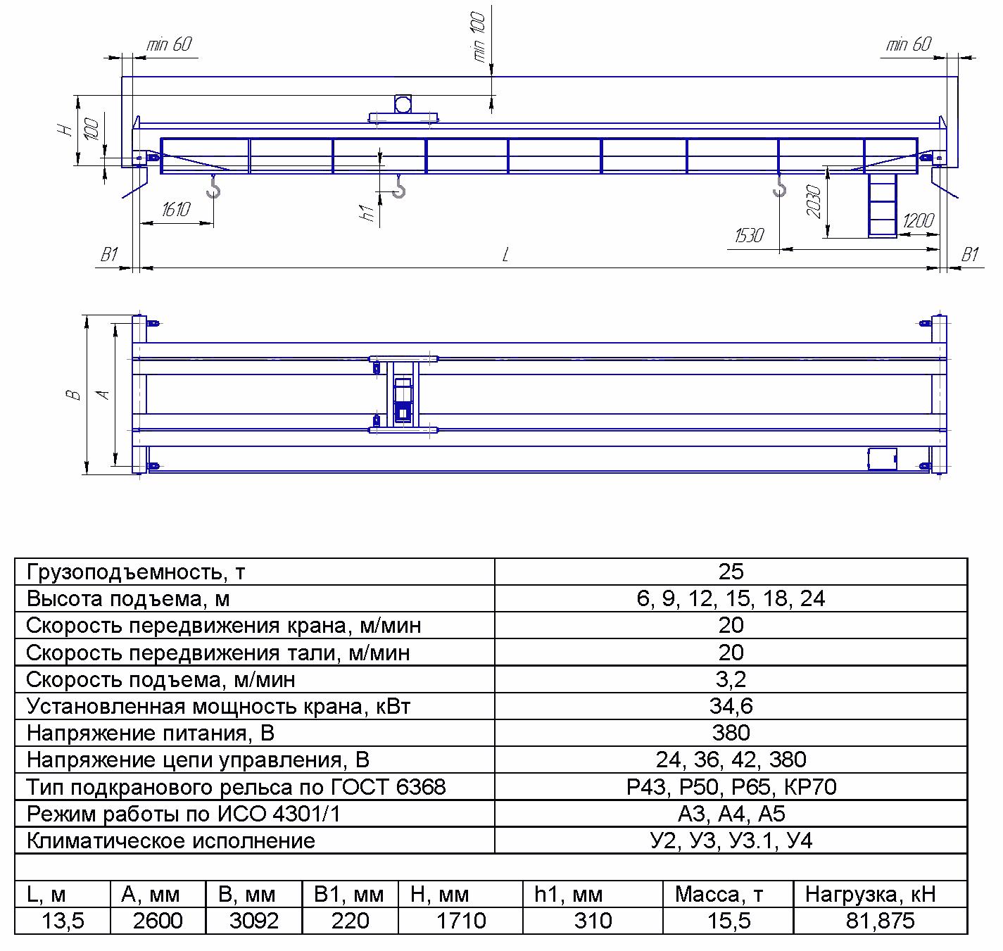 KMON 6 2 - Опорный мостовой кран общего назначения