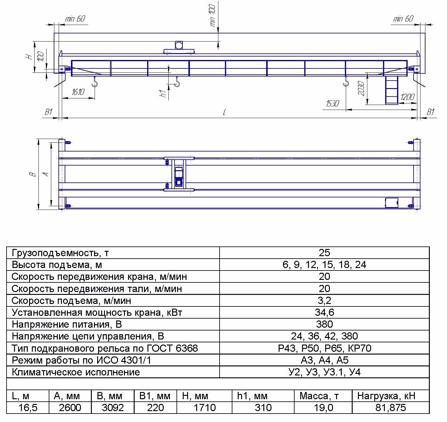 KMON 6 3 - Опорный мостовой кран общего назначения