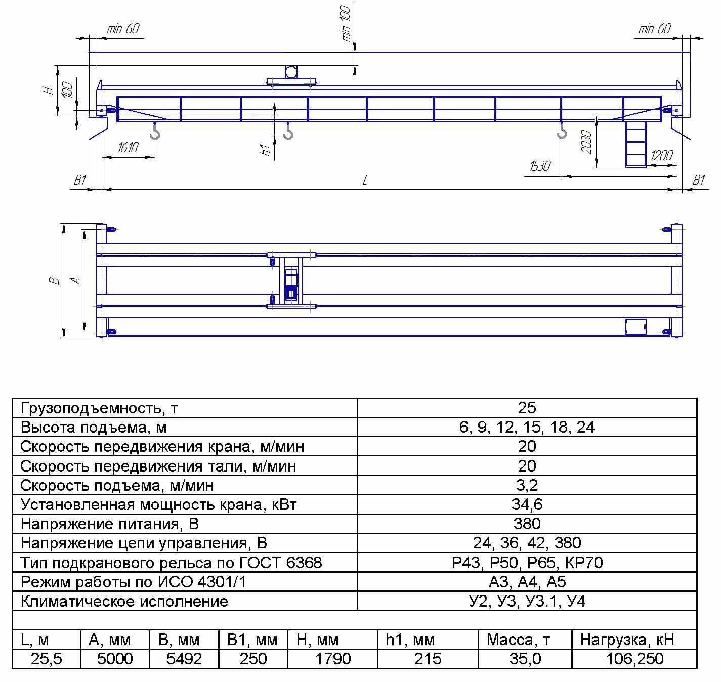 KMON 6 6 - Опорный мостовой кран общего назначения
