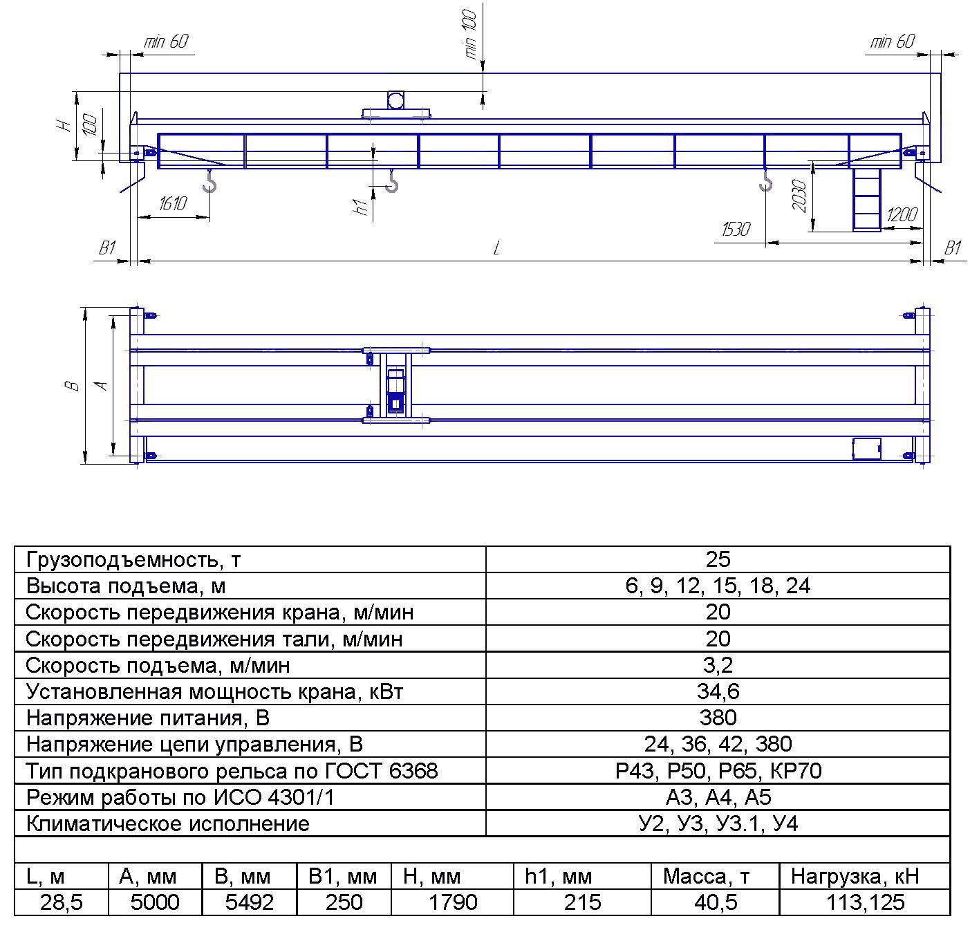 KMON 6 7 - Опорный мостовой кран общего назначения
