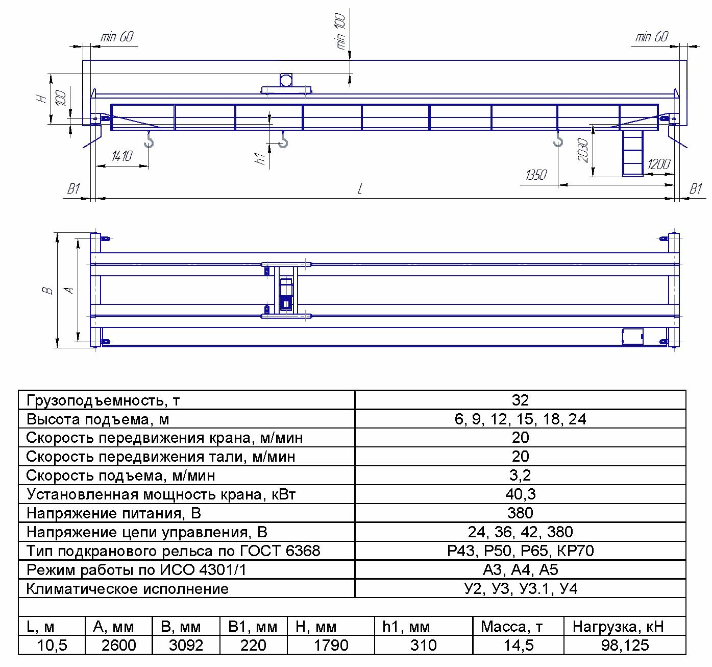 KMON 7 1 - Опорный мостовой кран общего назначения