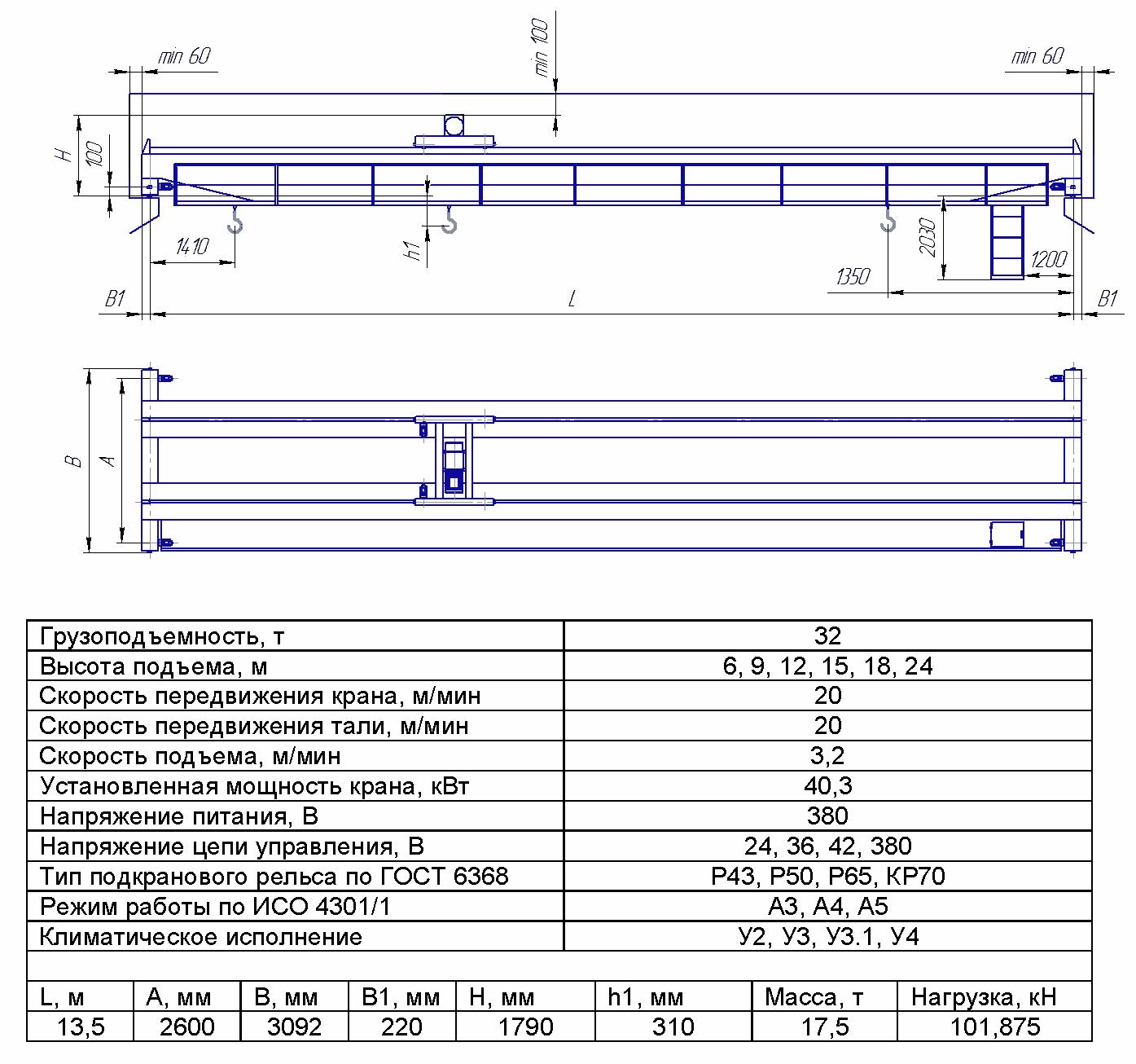 KMON 7 2 - Опорный мостовой кран общего назначения