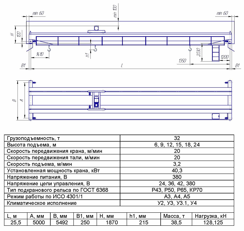KMON 7 6 - Опорный мостовой кран общего назначения