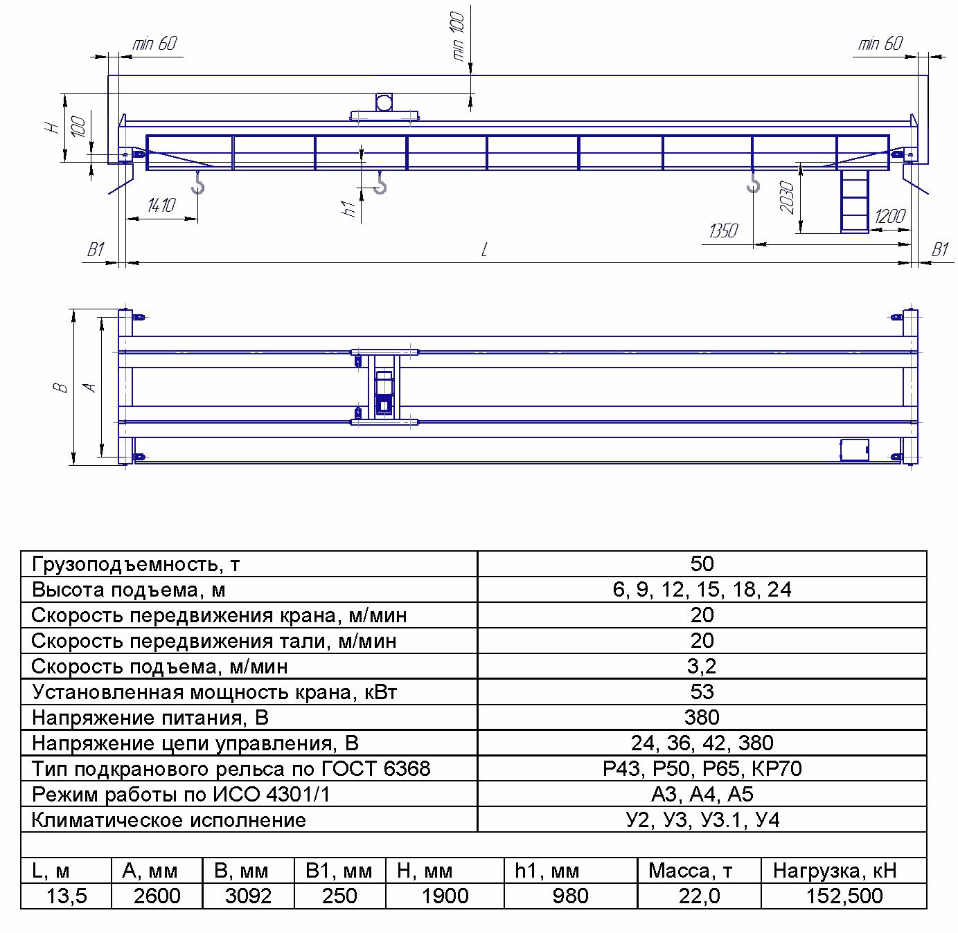 KMON 8 2 - Опорный мостовой кран общего назначения