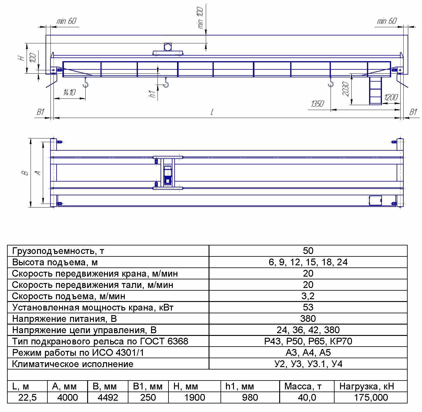 KMON 8 5 - Опорный мостовой кран общего назначения