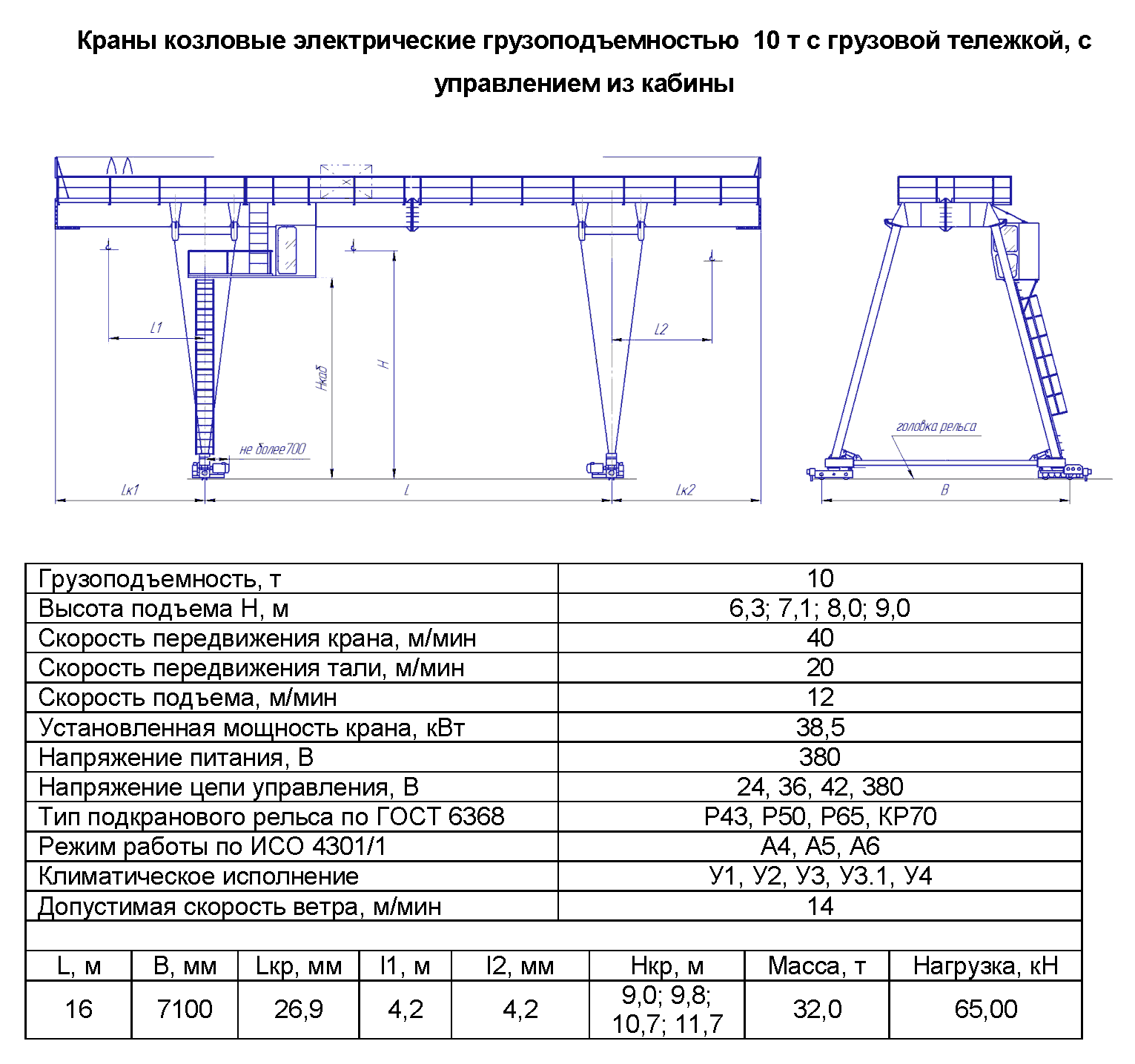 KKD 10 160 - Кран козловой электрический двухбалочный
