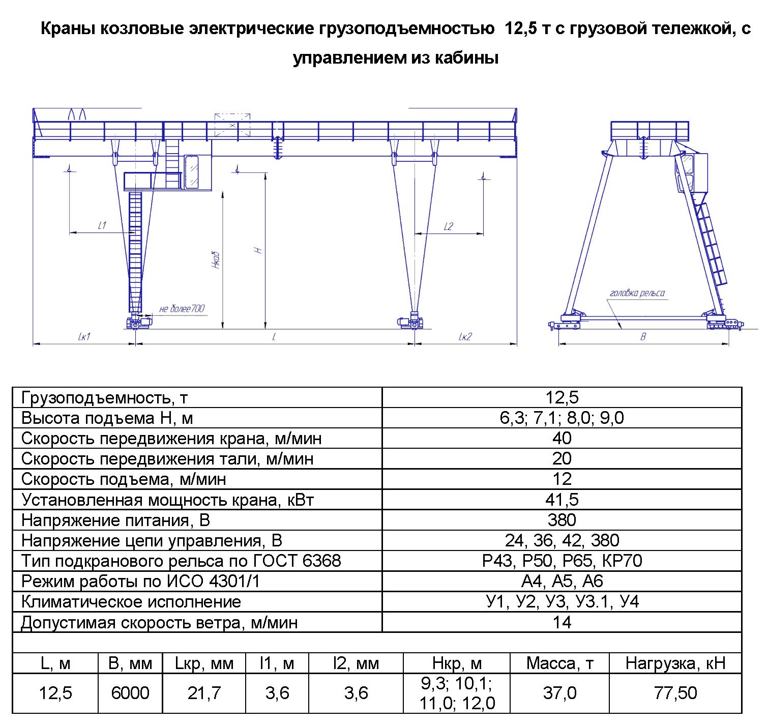 KKD 12 125 - Кран козловой электрический двухбалочный