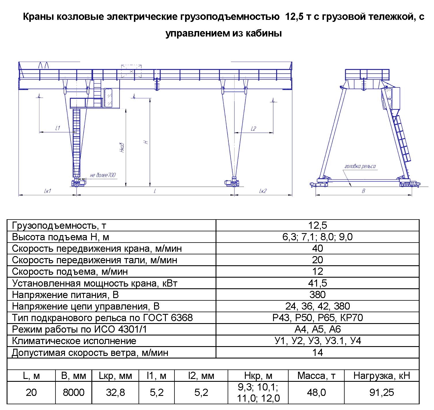 KKD 12 200 - Кран козловой электрический двухбалочный