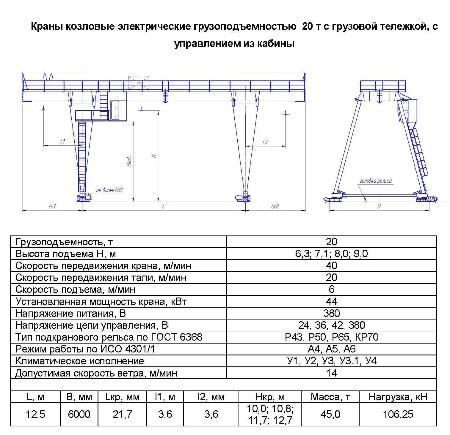 KKD 20 125 - Кран козловой электрический двухбалочный