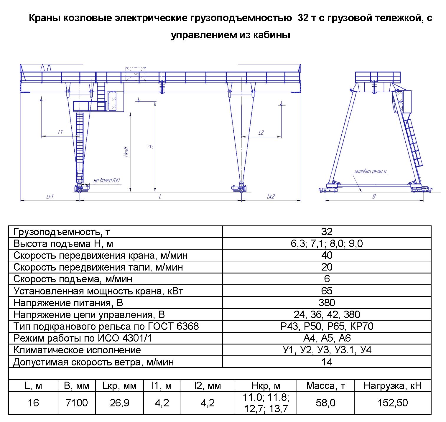 KKD 32 160 - Кран козловой электрический двухбалочный