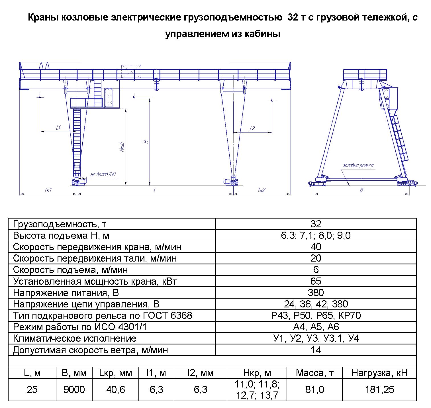 KKD 32 250 - Кран козловой электрический двухбалочный