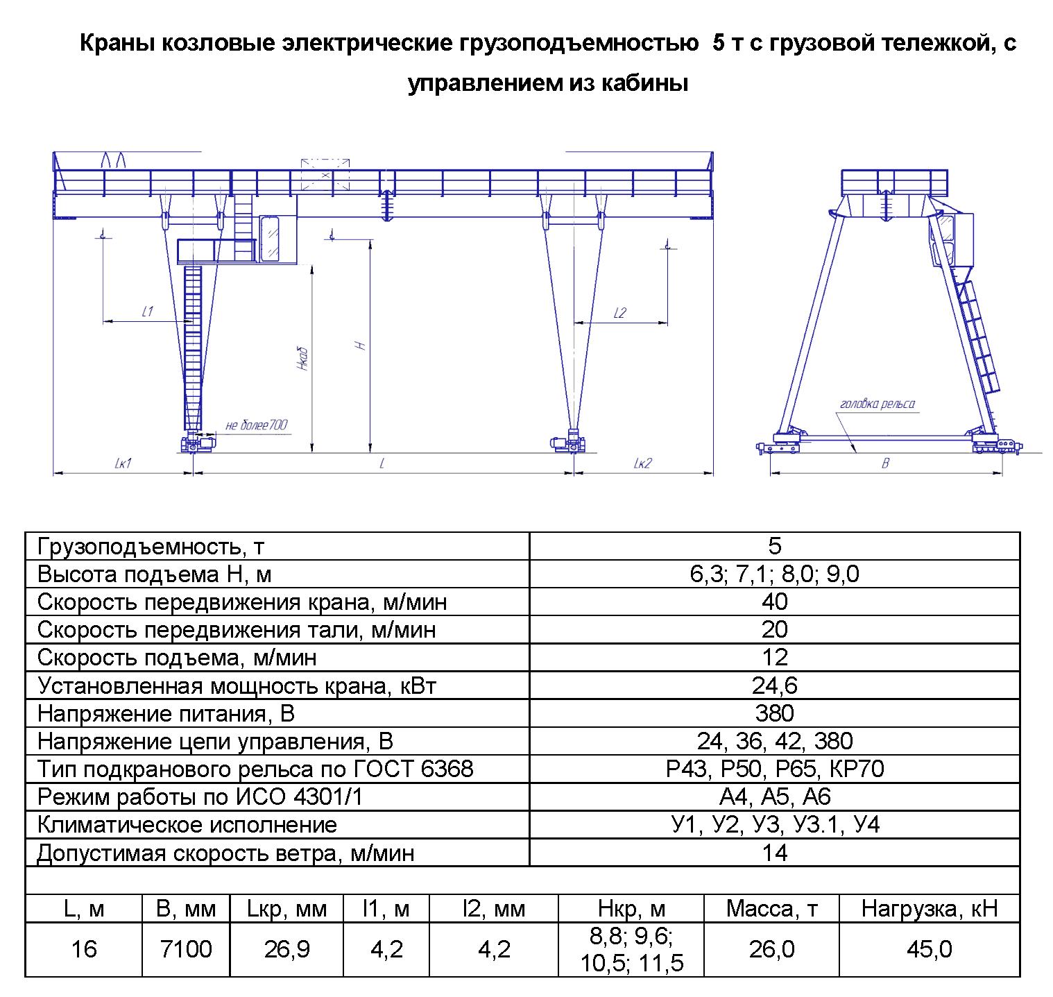 KKD 5 160 - Кран козловой электрический двухбалочный