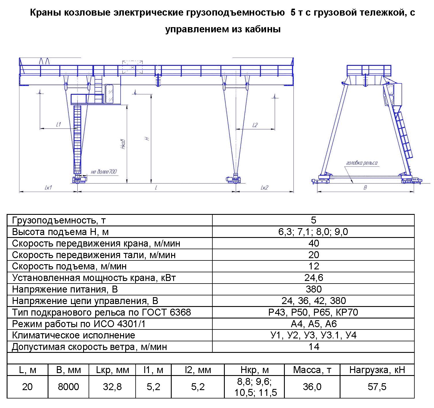 KKD 5 200 - Кран козловой электрический двухбалочный