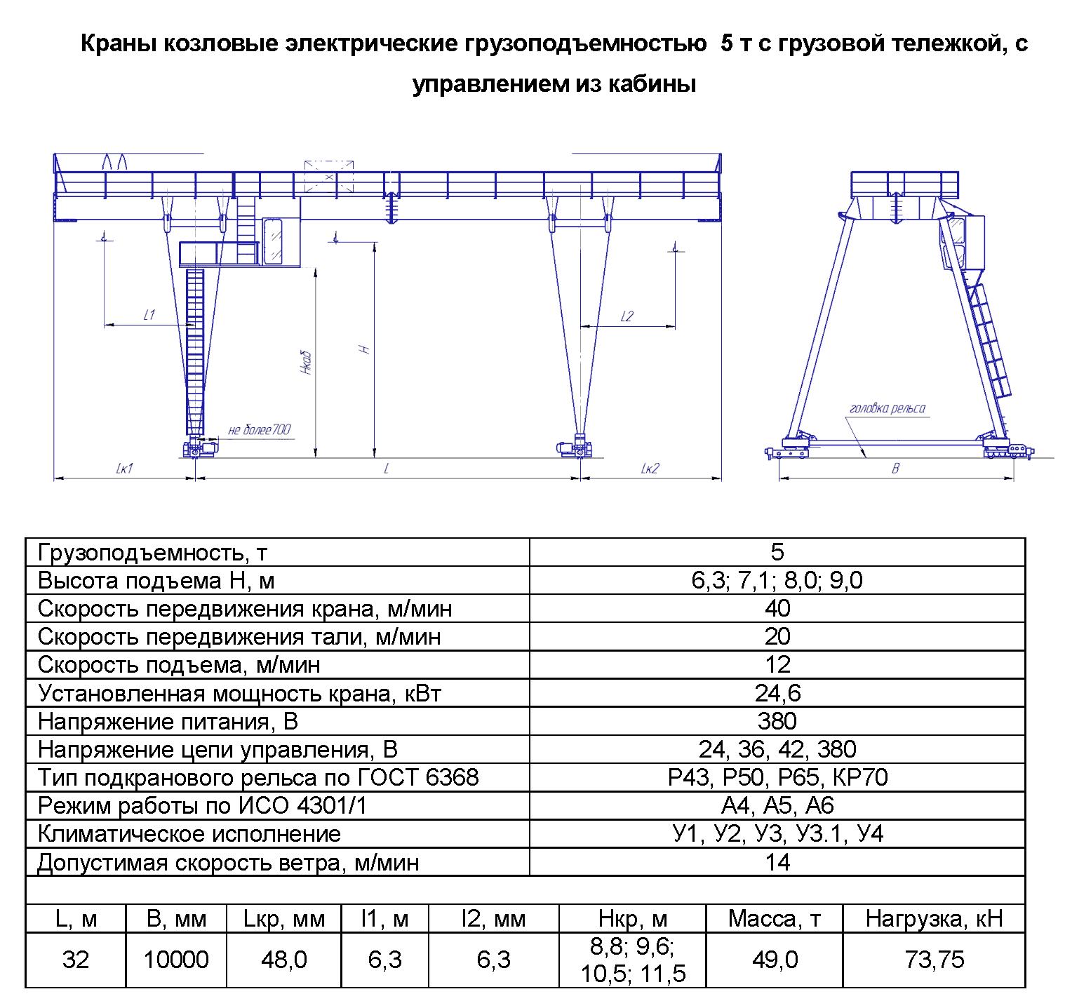 KKD 5 320 - Кран козловой электрический двухбалочный