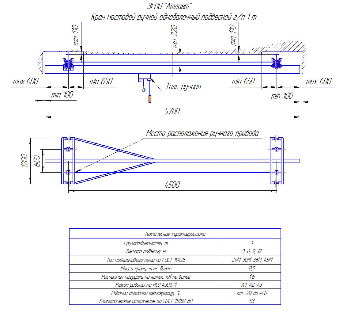 KRMPO 1 45 - Кран ручной мостовой подвесной однобалочный
