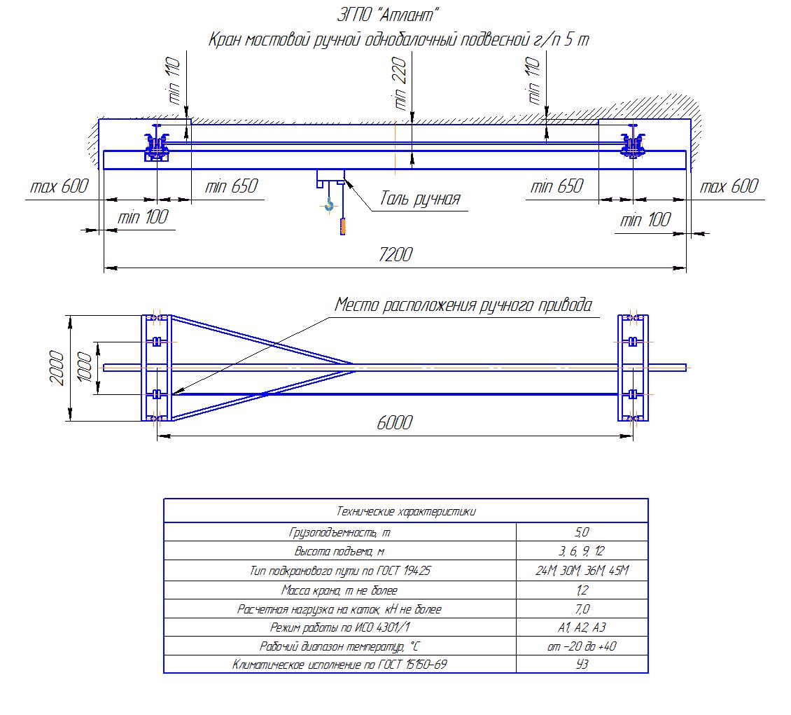 KRMPO 5 60 - Кран ручной мостовой подвесной однобалочный