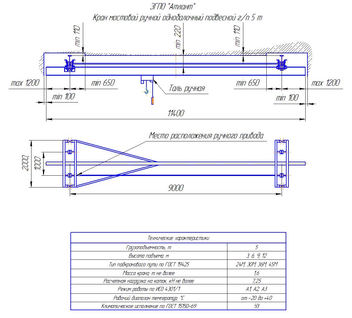 KRMPO 5 90 - Кран ручной мостовой подвесной однобалочный