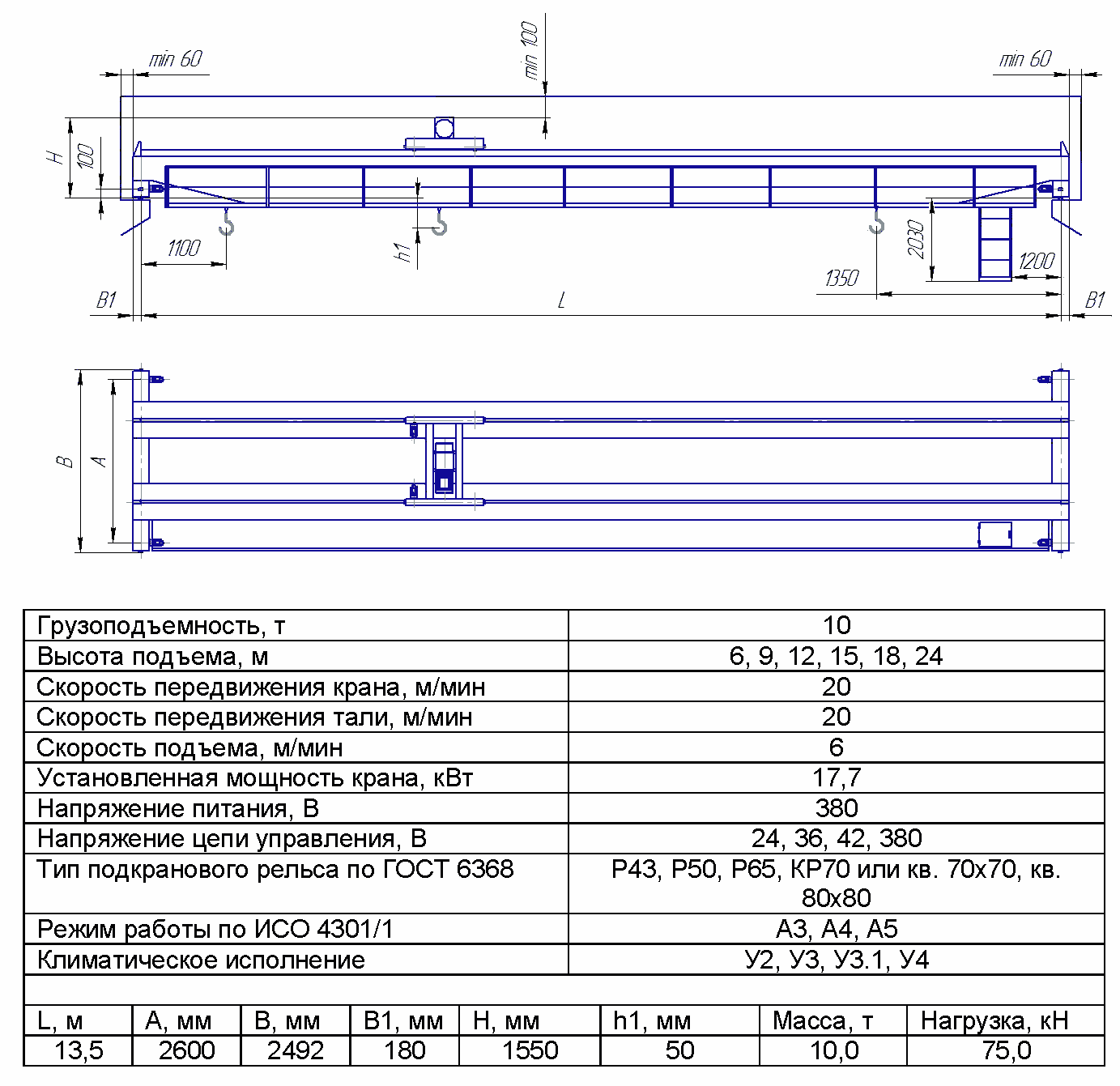 KMON 2 2 - Опорный мостовой кран общего назначения