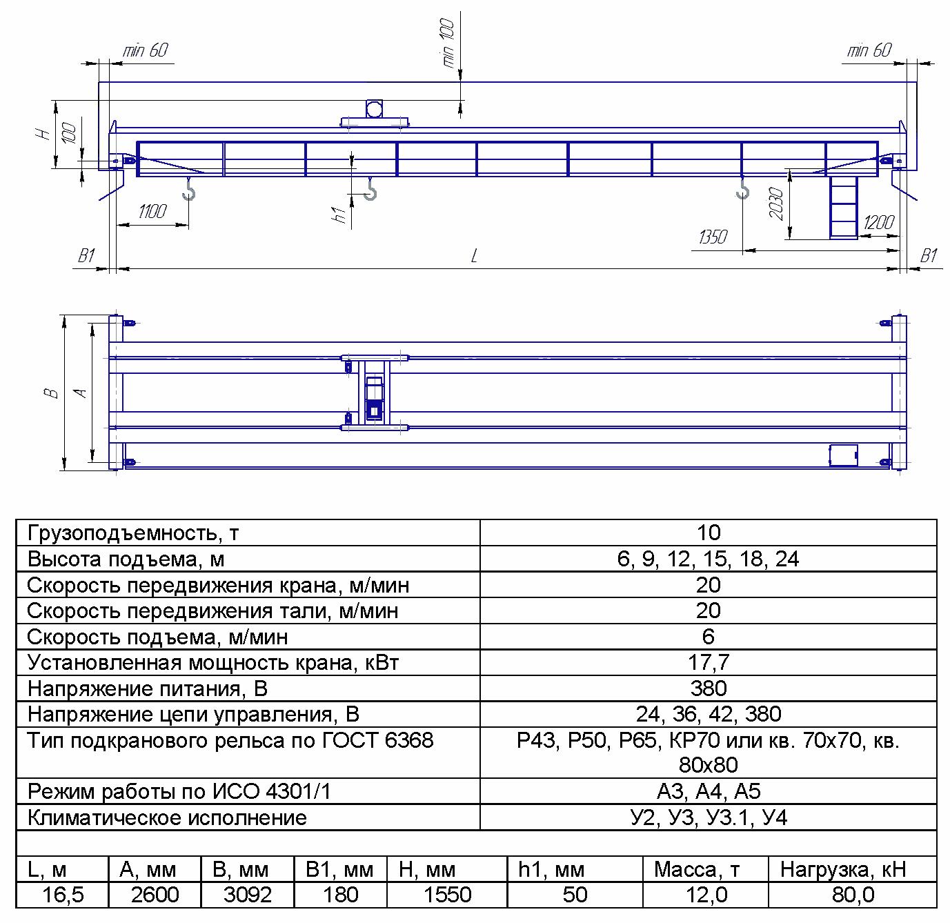 KMON 2 3 - Опорный мостовой кран общего назначения