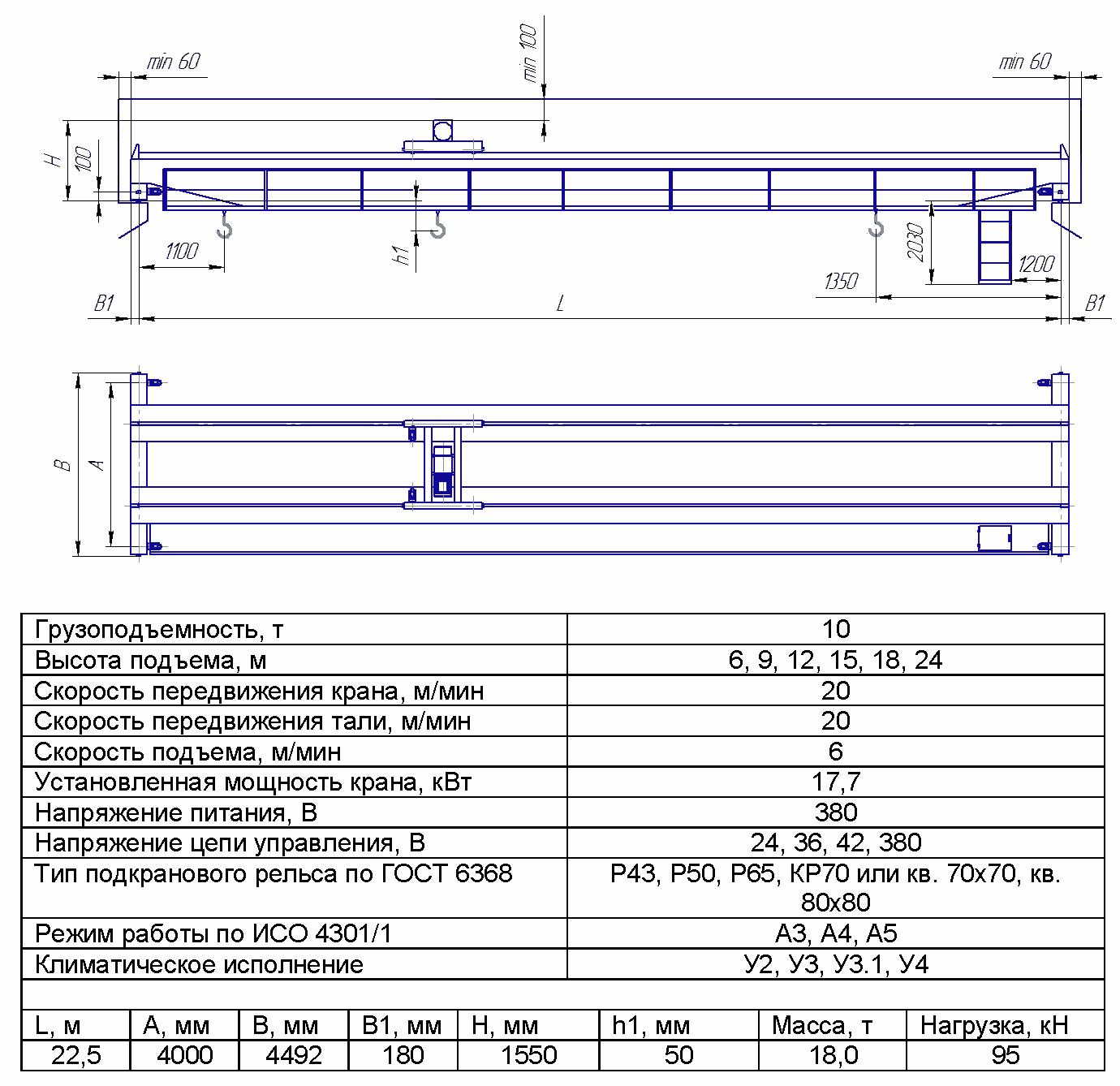 KMON 2 5 - Опорный мостовой кран общего назначения