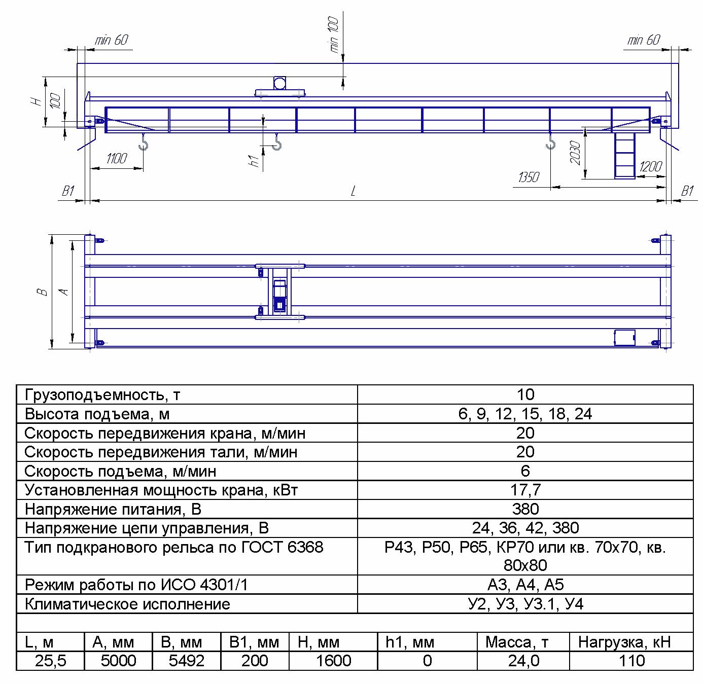 KMON 2 6 - Опорный мостовой кран общего назначения