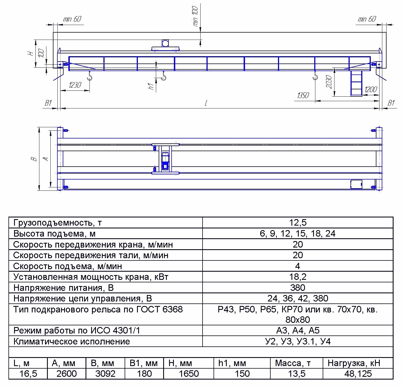 KMON 3 3 - Опорный мостовой кран общего назначения