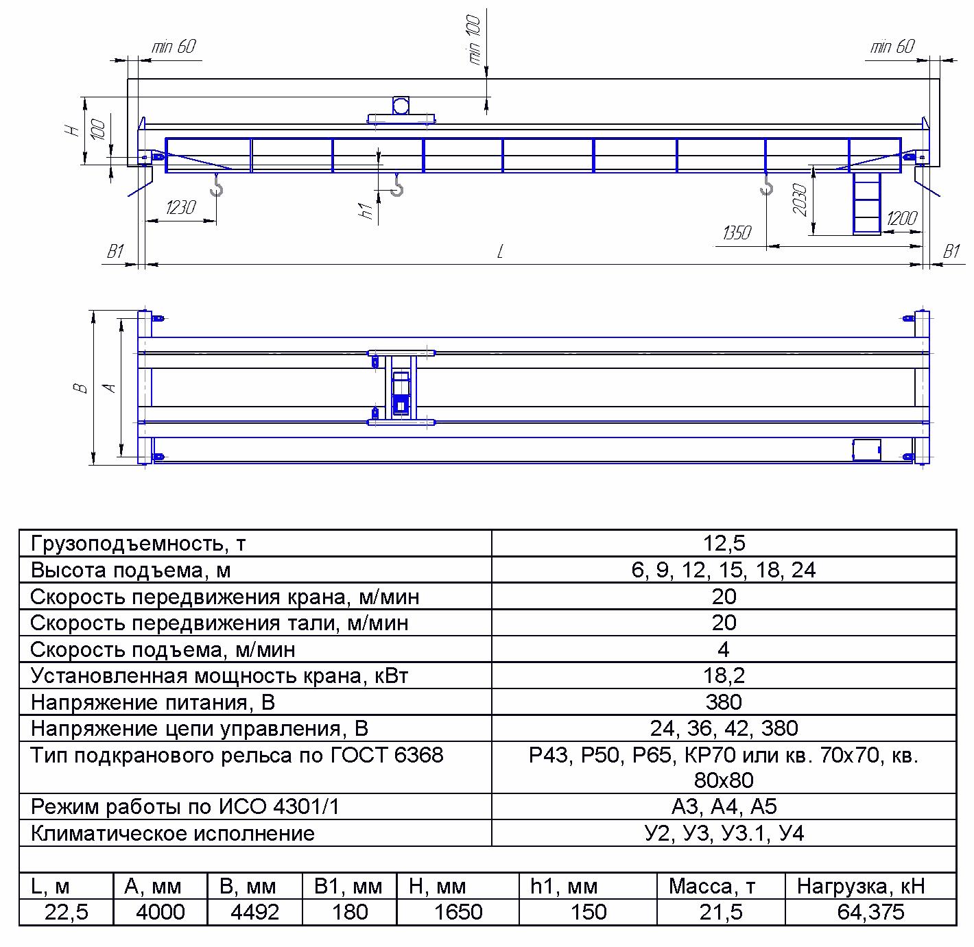 KMON 3 5 - Опорный мостовой кран общего назначения