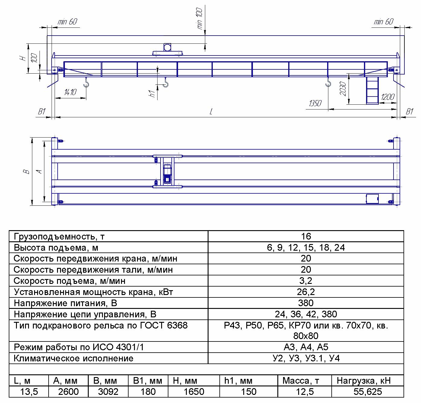 KMON 4 2 - Опорный мостовой кран общего назначения