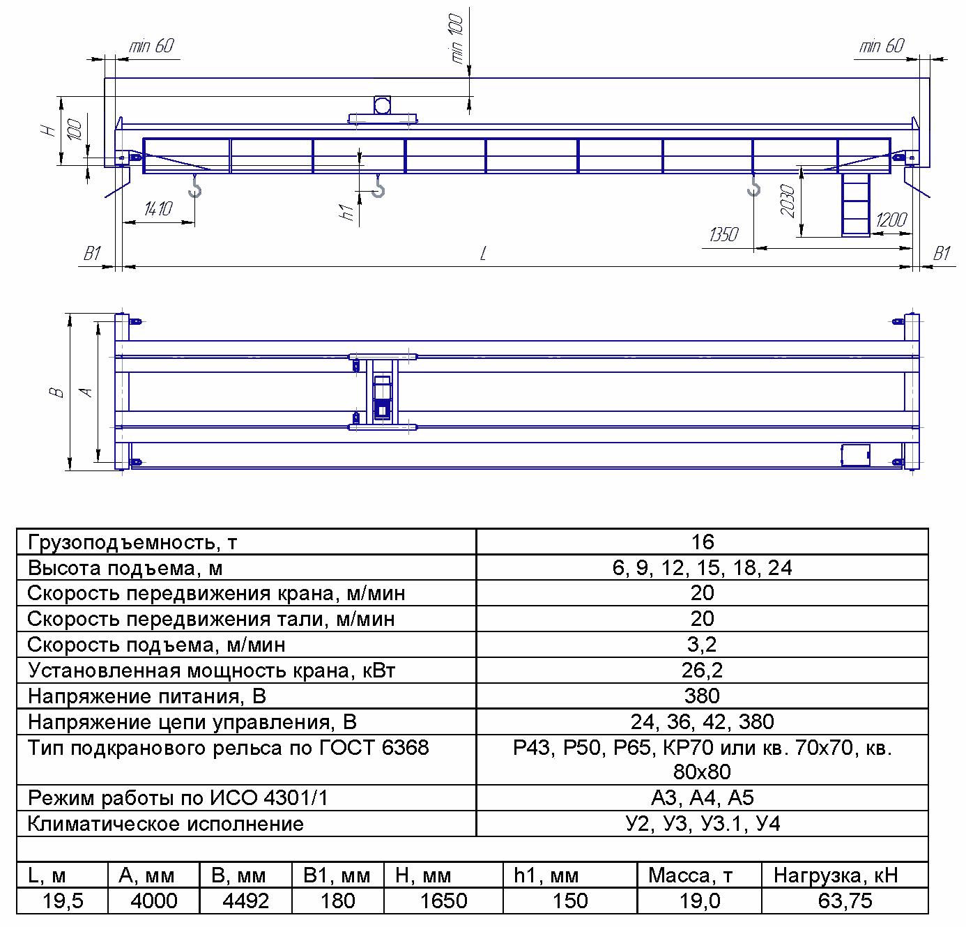 KMON 4 4 - Опорный мостовой кран общего назначения