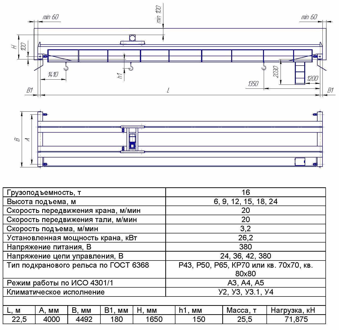 KMON 4 5 - Опорный мостовой кран общего назначения