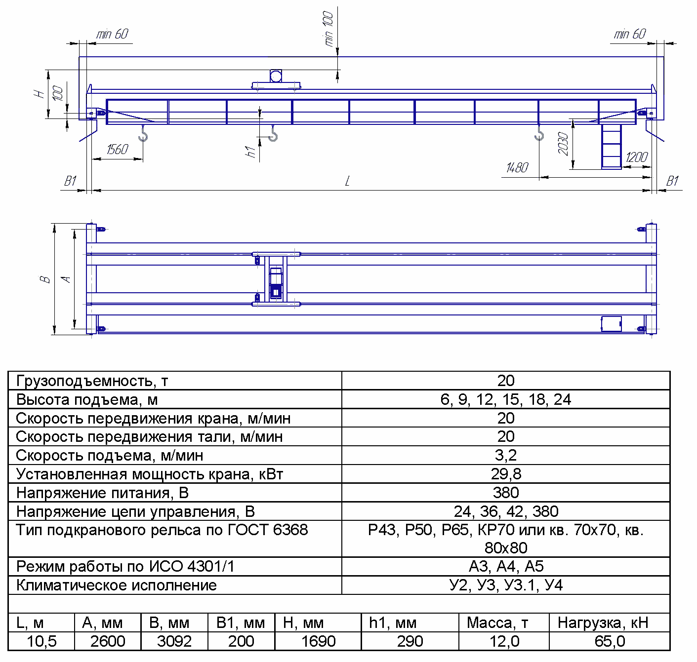 KMON 5 1 - Опорный мостовой кран общего назначения