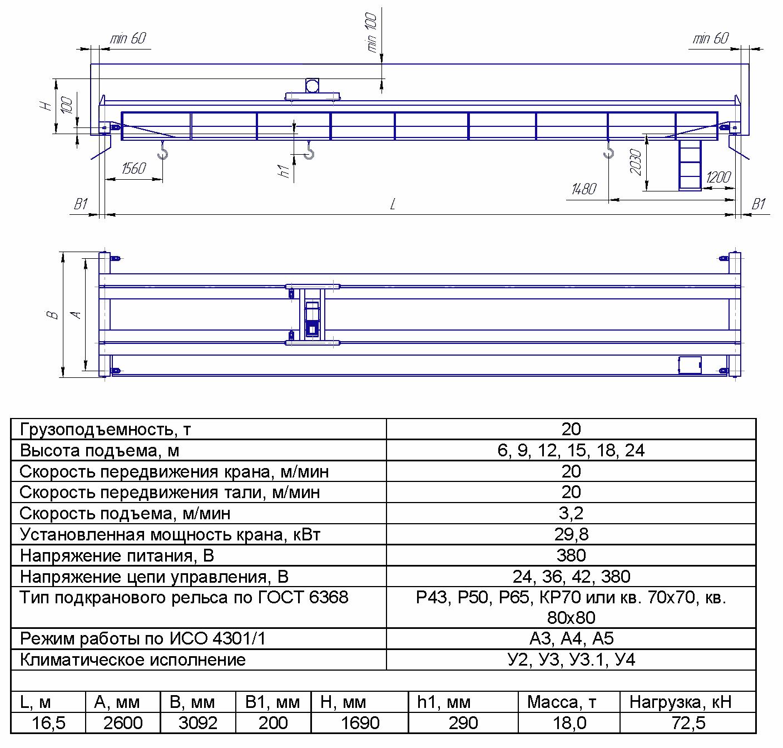 KMON 5 3 - Опорный мостовой кран общего назначения