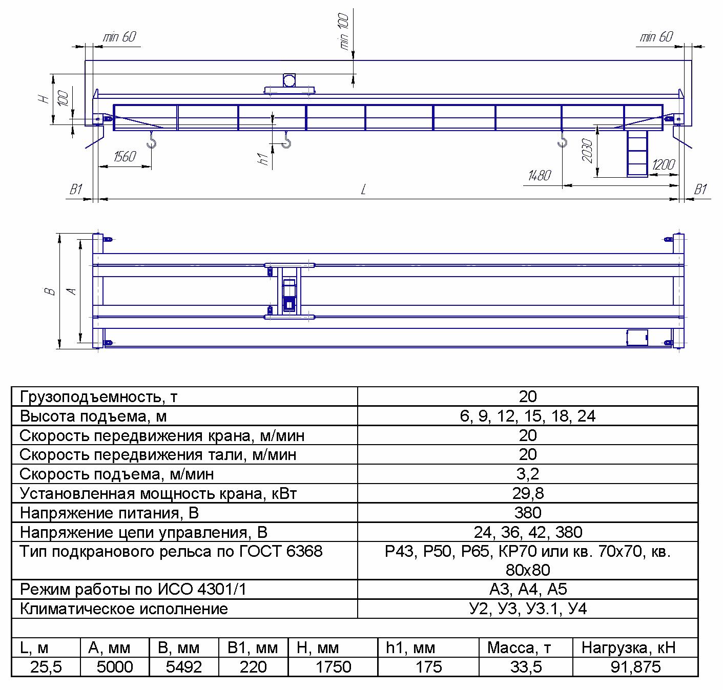 KMON 5 6 - Опорный мостовой кран общего назначения