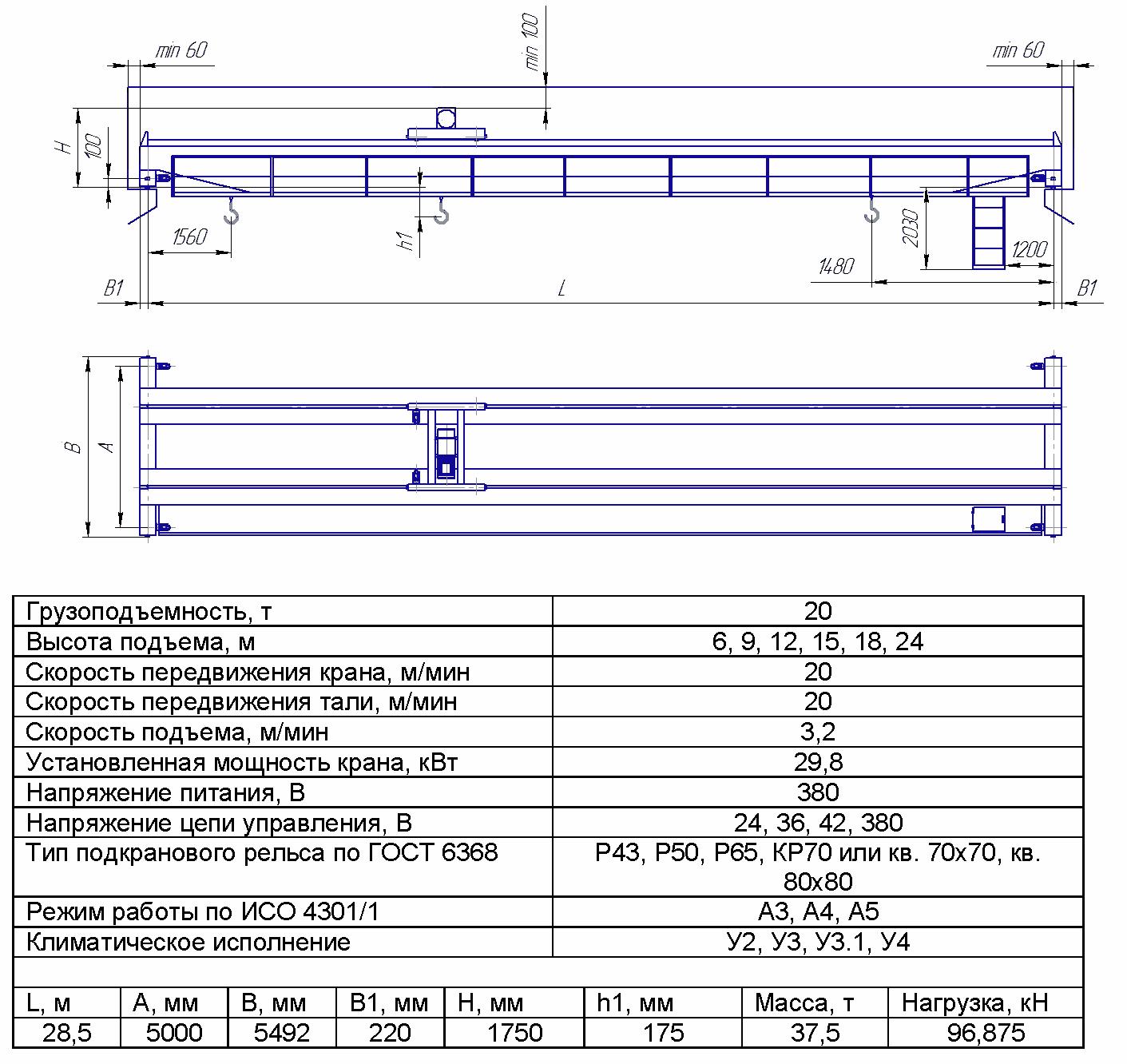 KMON 5 7 - Опорный мостовой кран общего назначения