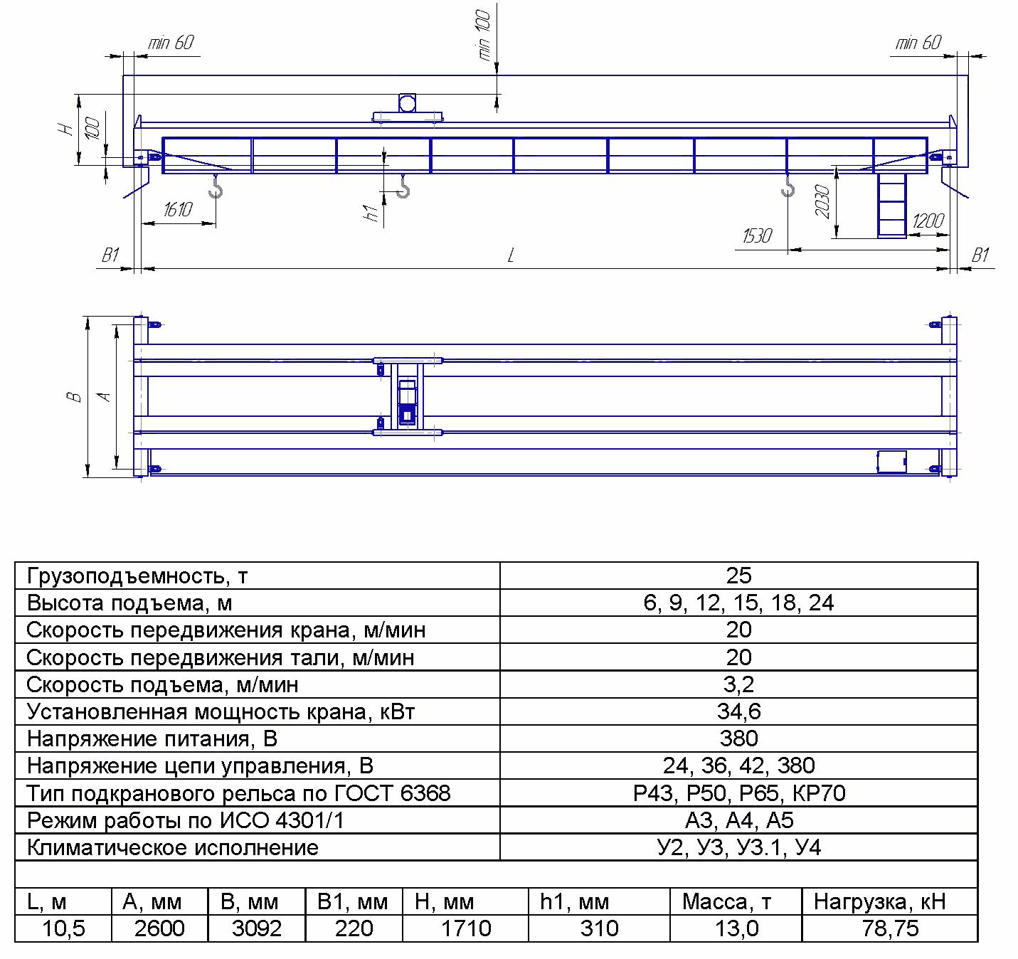 KMON 6 1 - Опорный мостовой кран общего назначения
