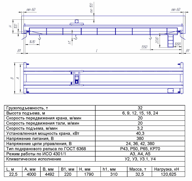 KMON 7 5 - Опорный мостовой кран общего назначения