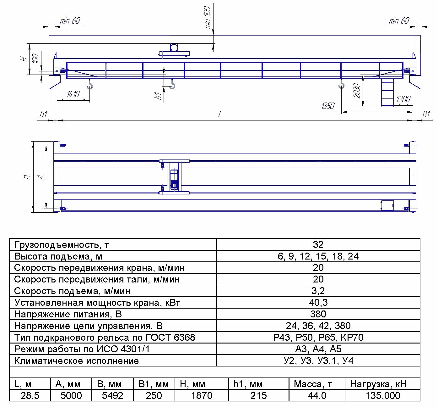 KMON 7 7 - Опорный мостовой кран общего назначения