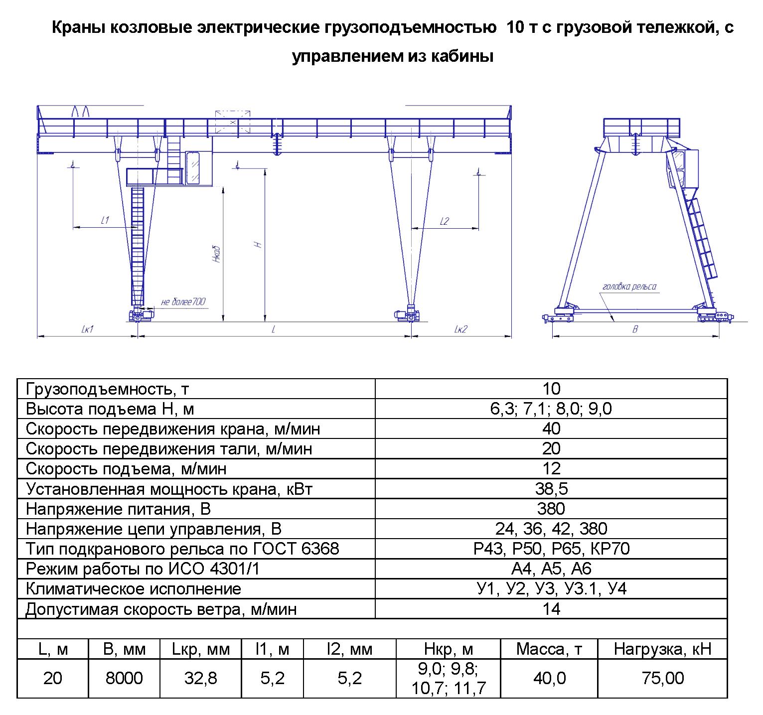 KKD 10 200 - Кран козловой электрический двухбалочный
