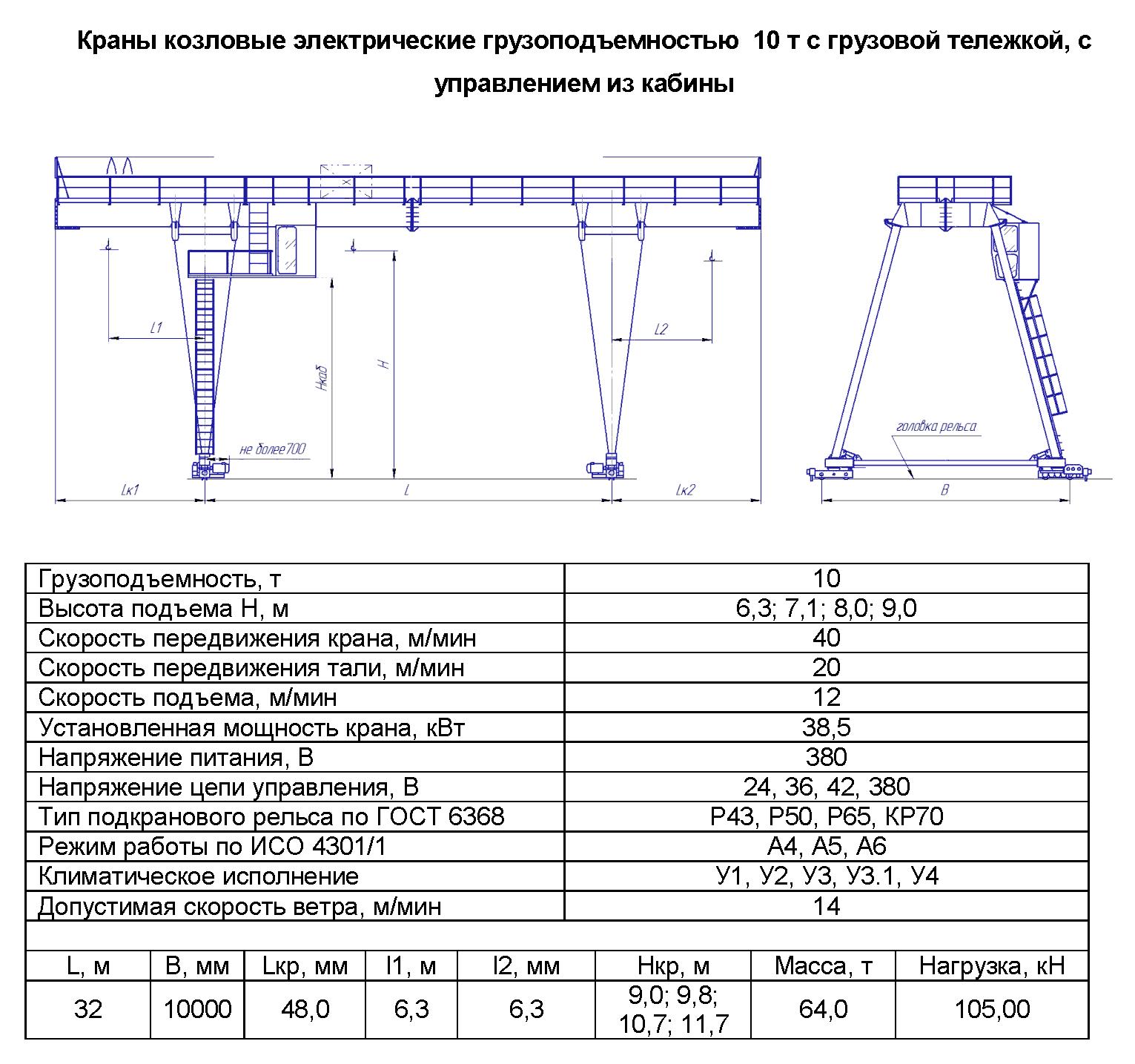 KKD 10 320 - Кран козловой электрический двухбалочный