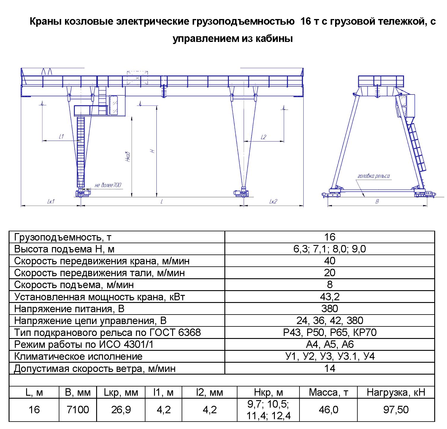 KKD 16 160 - Кран козловой электрический двухбалочный