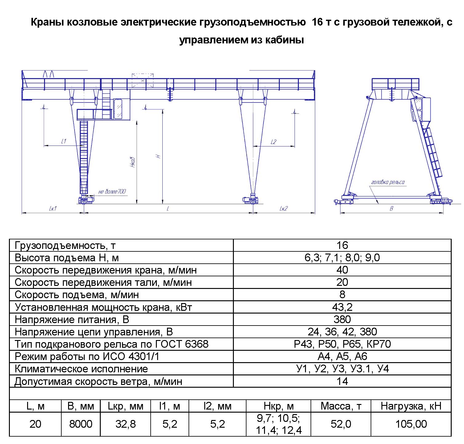 KKD 16 200 - Кран козловой электрический двухбалочный