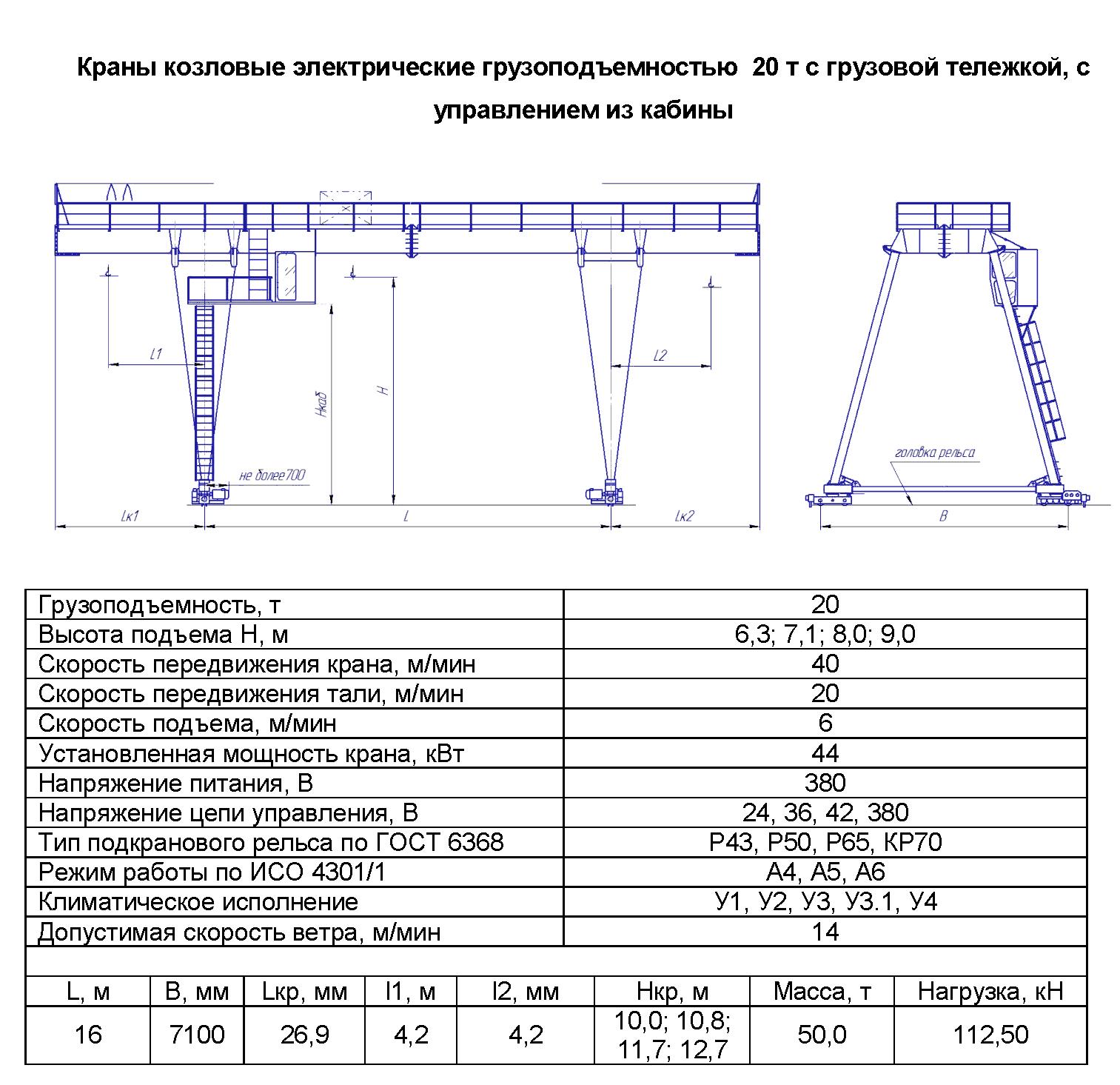KKD 20 160 - Кран козловой электрический двухбалочный